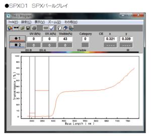polawing-spx透過率分光曲線